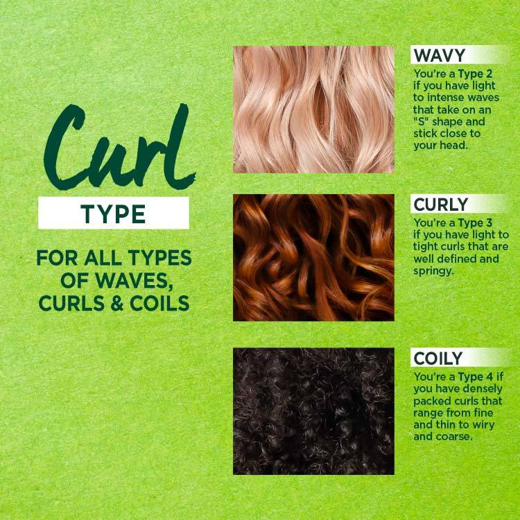 Garnier Curl Renew Reactivating Milk Spray Curl Type