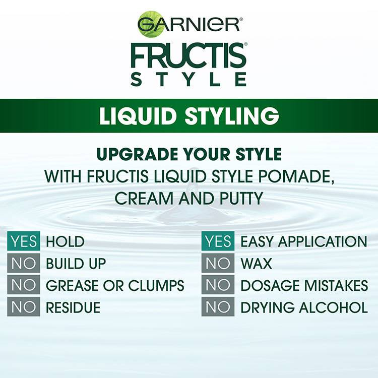 Liquid Styling - Upgrade Your Style with Fructis Liquid Style Pomade, Cream and Putty