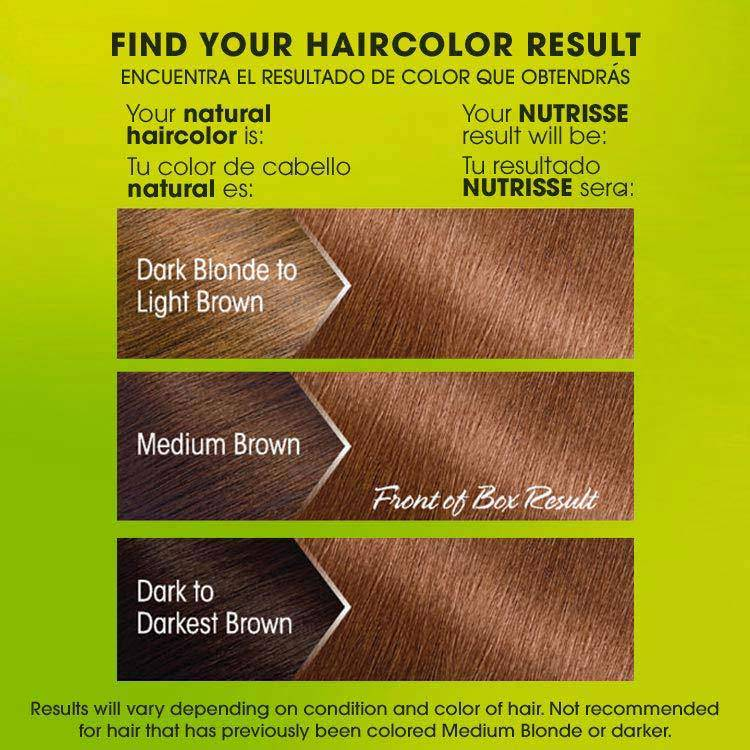Nutrisse ultra color b4 golden mahogany brown before after swatch