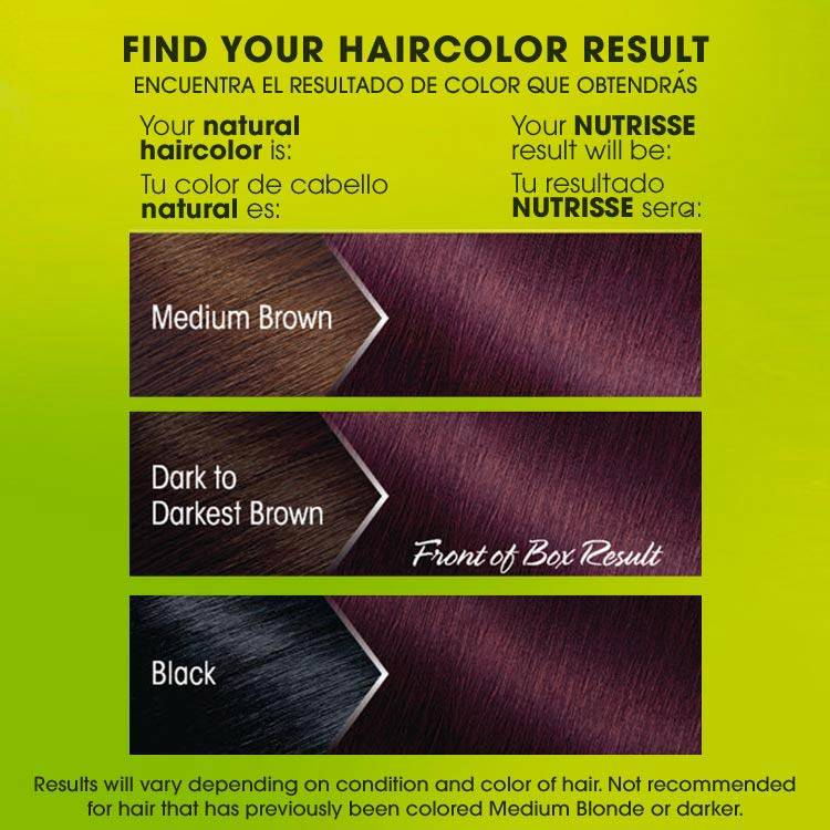 Nutrisse ultra color br1 deepest intense burgundy before after swatch