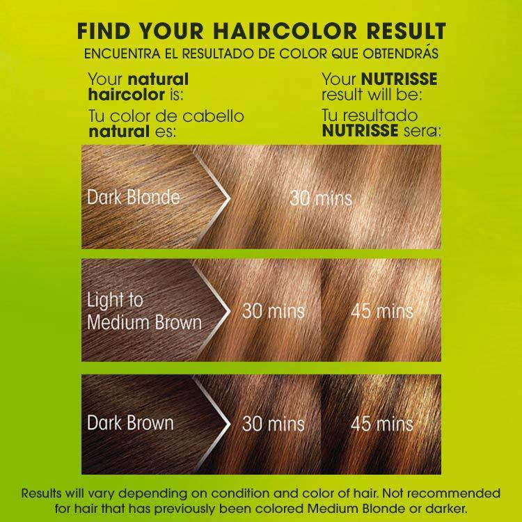 Nutrisse ultra color by1 balayage kit before after swatch