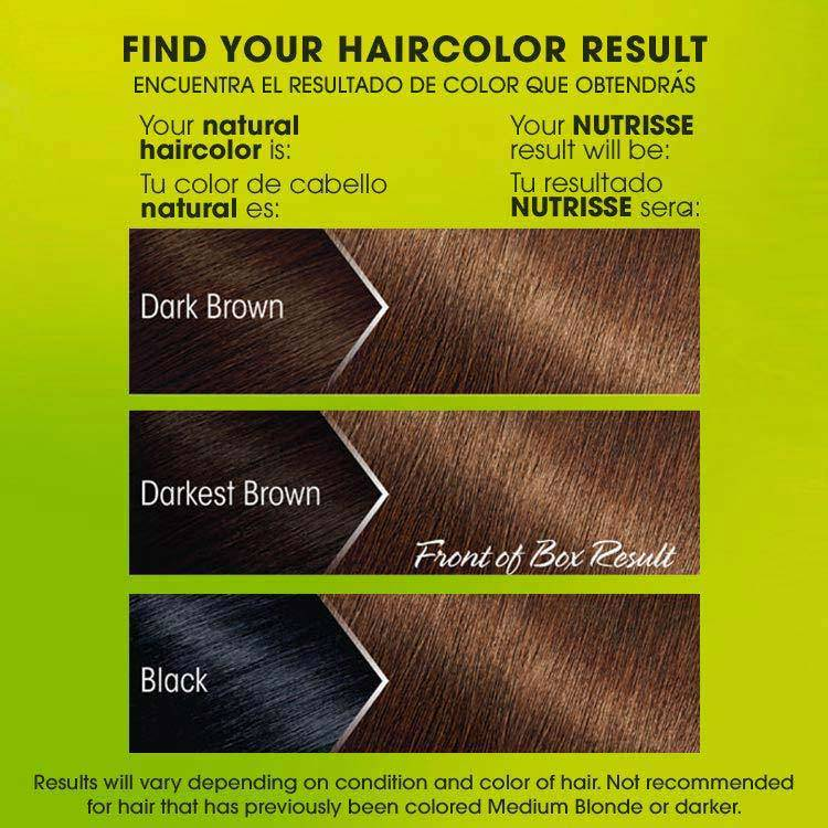 Nutrisse ultra color hl1 bright toffee highlight before after swatch