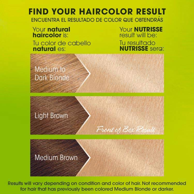 Nutrisse ultra color lb1 ultra light cool blonde before after swatch