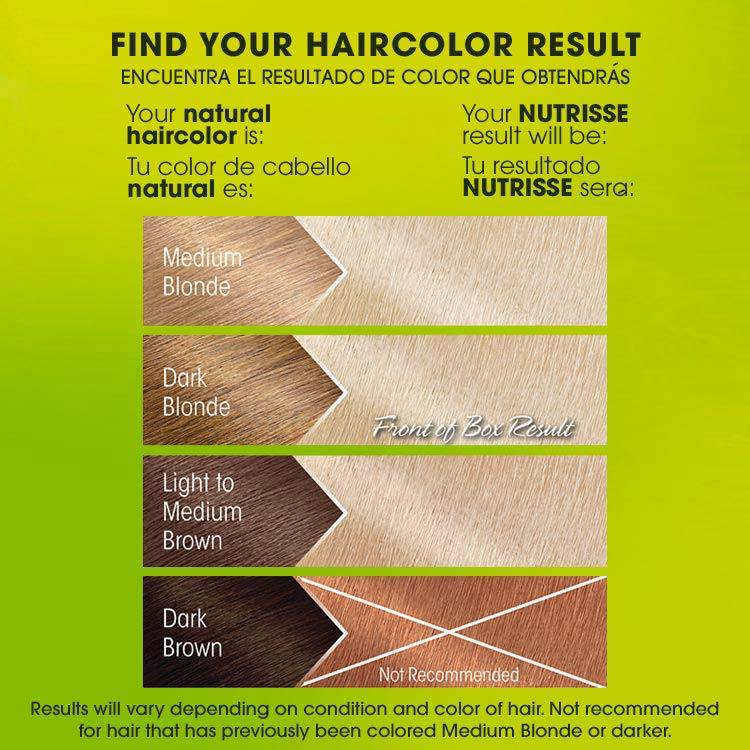 Nutrisse ultra color pl1 lightest platinum before after swatch