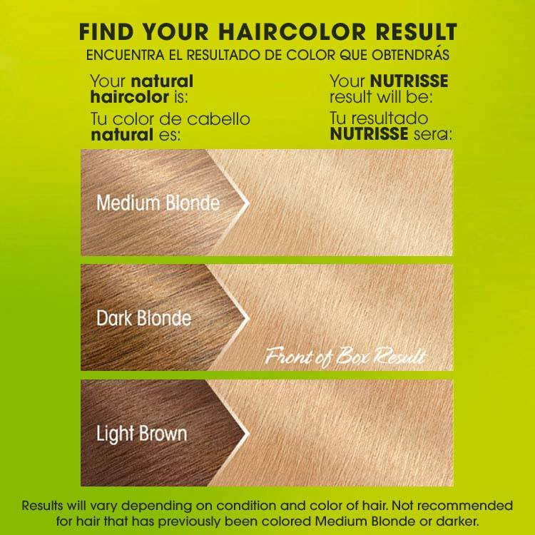 Nutrisse 101 extra light butter blonde before after swatch