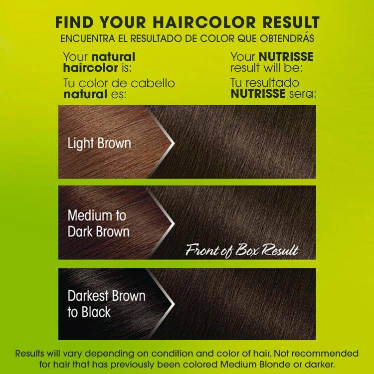 Nutrisse 33 darkest golden brown before after swatch