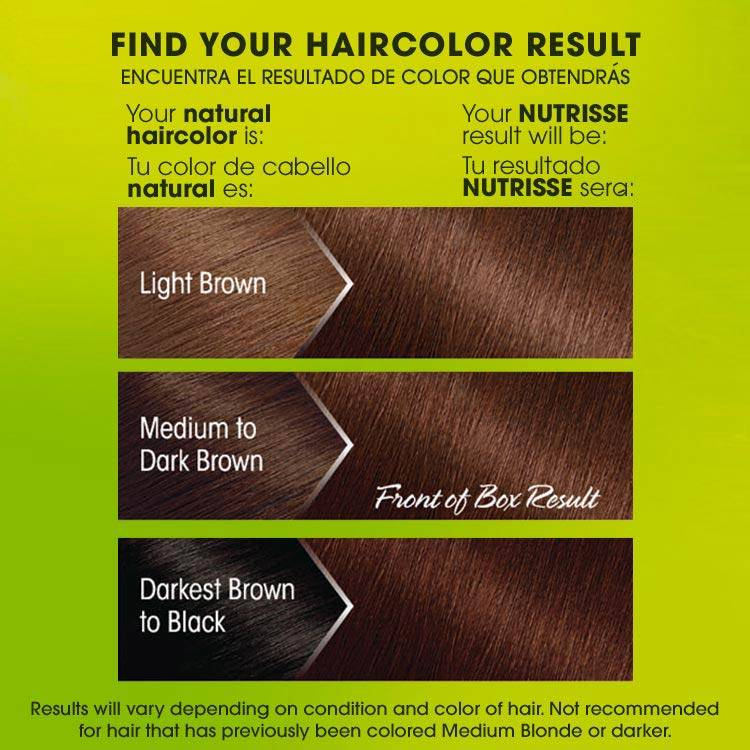 Nutrisse 434 deep chestnut brown before after swatch